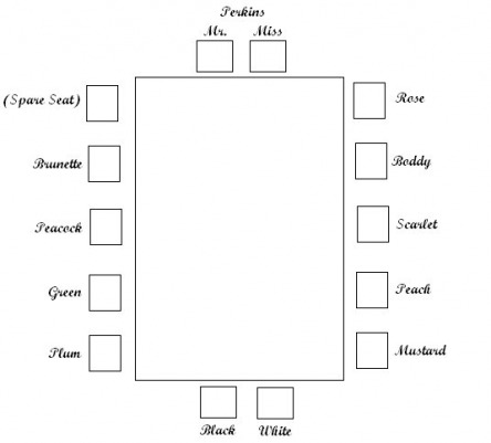 Dining table seating plans woodworking with the router for Dinner seating plan template